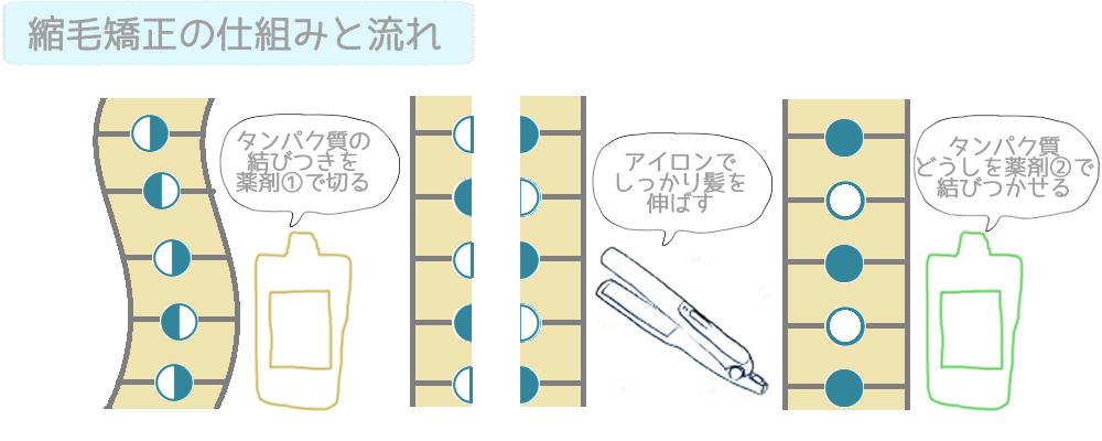 straight-image